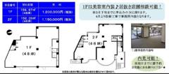 中島ビルの画像1