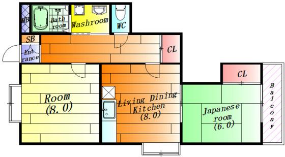 間取り各部屋が余裕のある広さです。